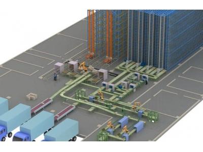 智慧仓储物流管理系统